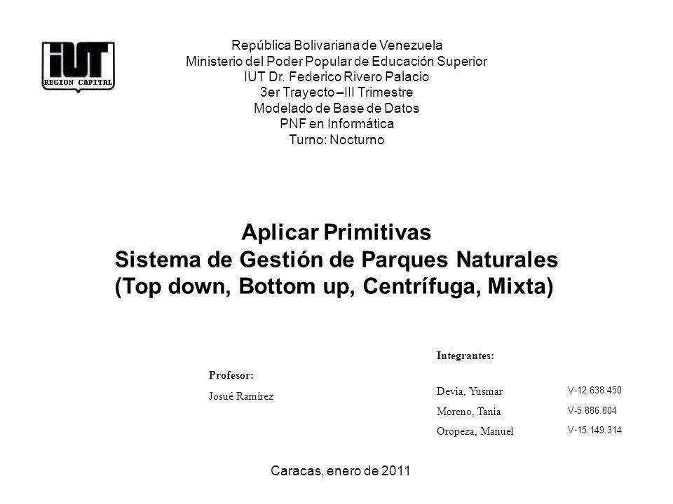 Sistema de Gestión de Parques Naturales