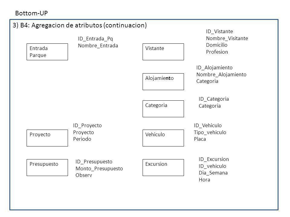 3) B4: Agregacion de atributos (continuacion)