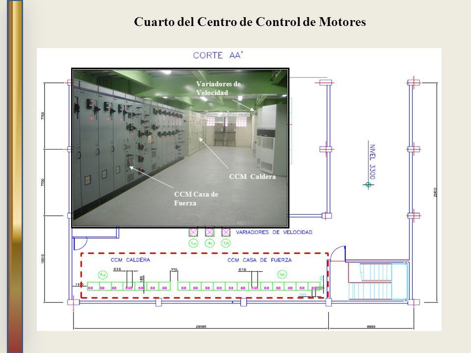 Cuarto del Centro de Control de Motores