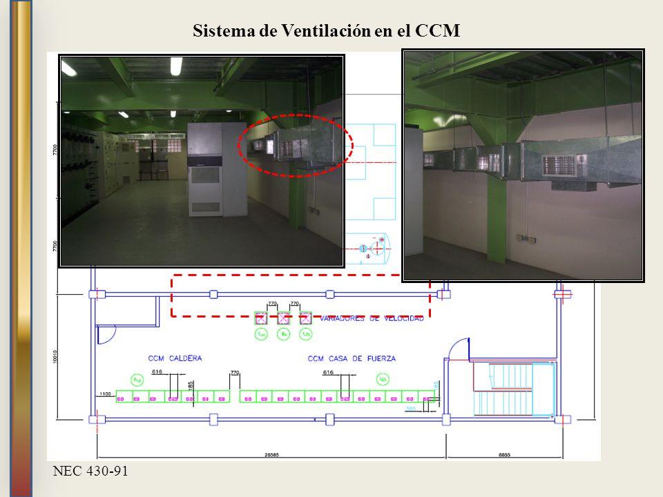 Sistema de Ventilación en el CCM