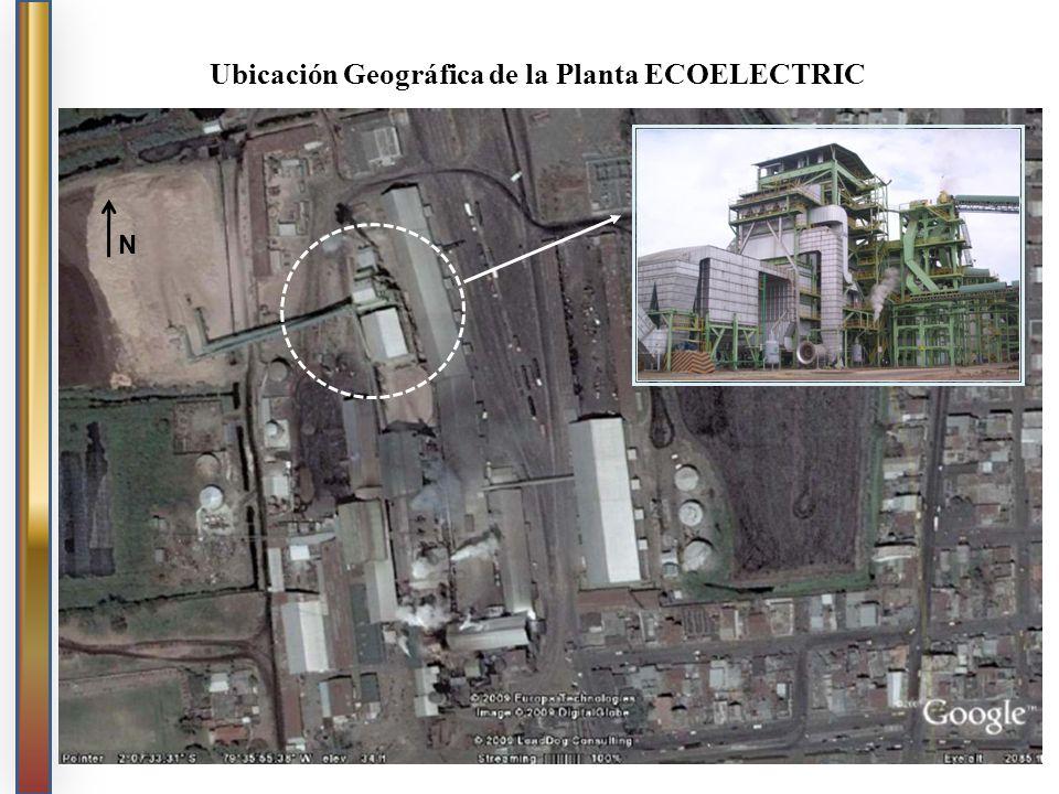 Ubicación Geográfica de la Planta ECOELECTRIC