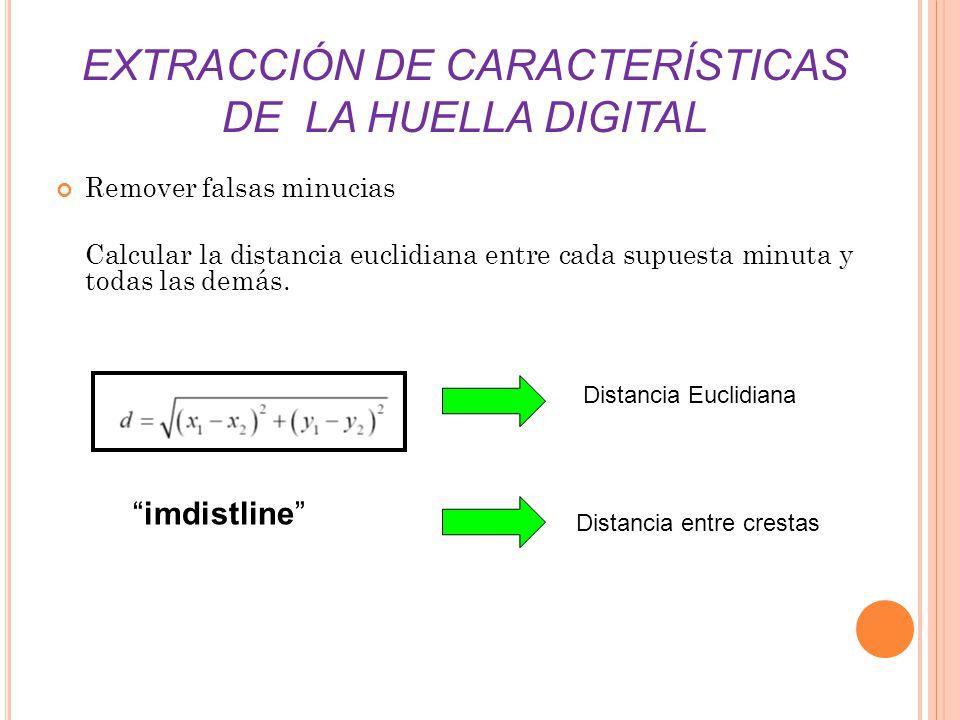 EXTRACCIÓN DE CARACTERÍSTICAS DE LA HUELLA DIGITAL