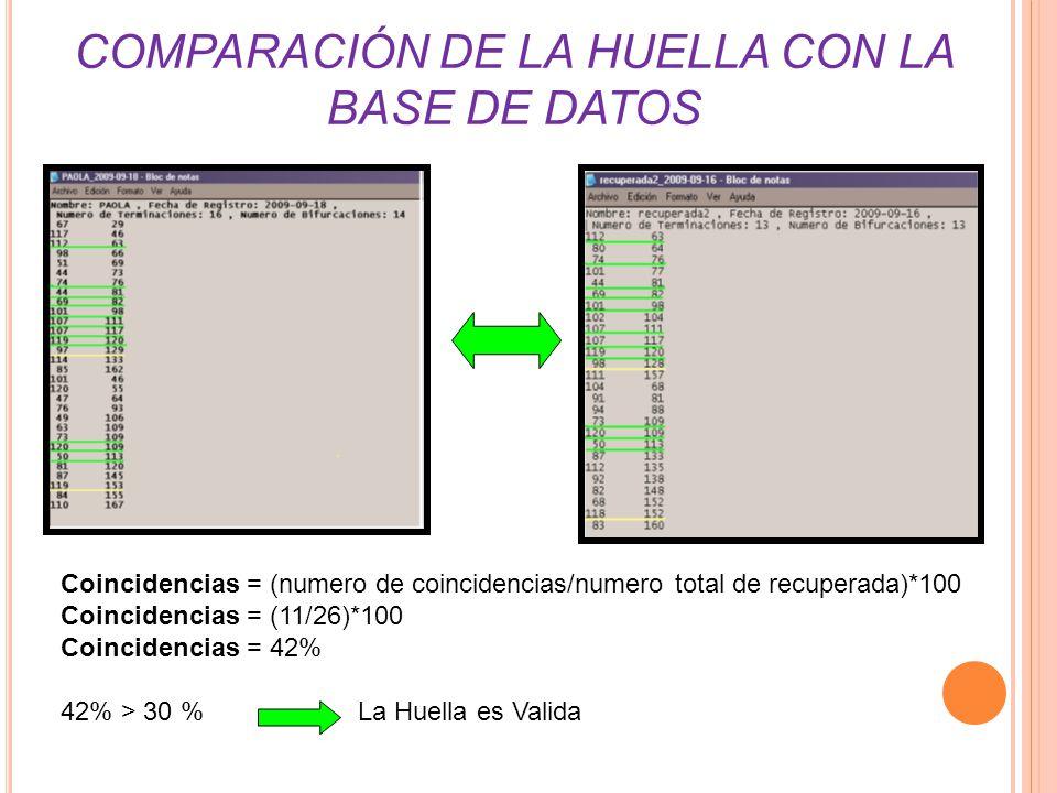 COMPARACIÓN DE LA HUELLA CON LA BASE DE DATOS