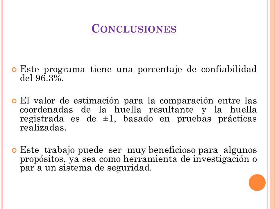 Conclusiones Este programa tiene una porcentaje de confiabilidad del 96.3%.