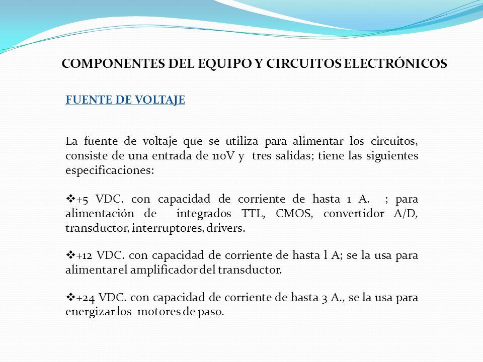 COMPONENTES DEL EQUIPO Y CIRCUITOS ELECTRÓNICOS