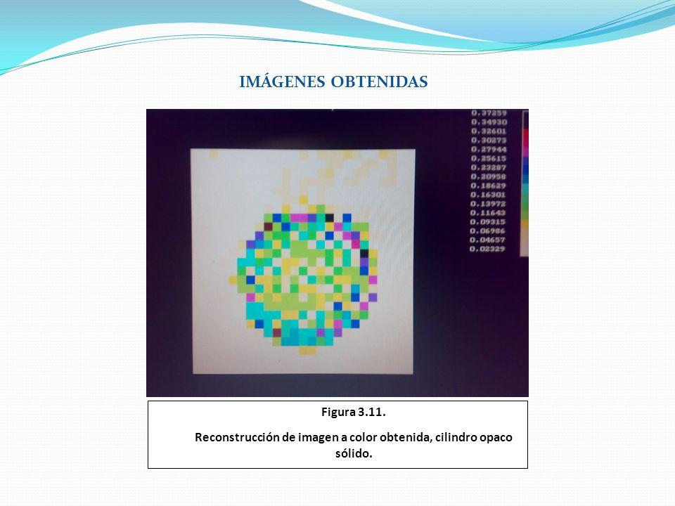 Reconstrucción de imagen a color obtenida, cilindro opaco sólido.