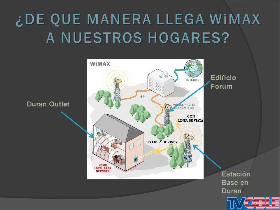 ¿DE QUE MANERA LLEGA WiMAX A NUESTROS HOGARES