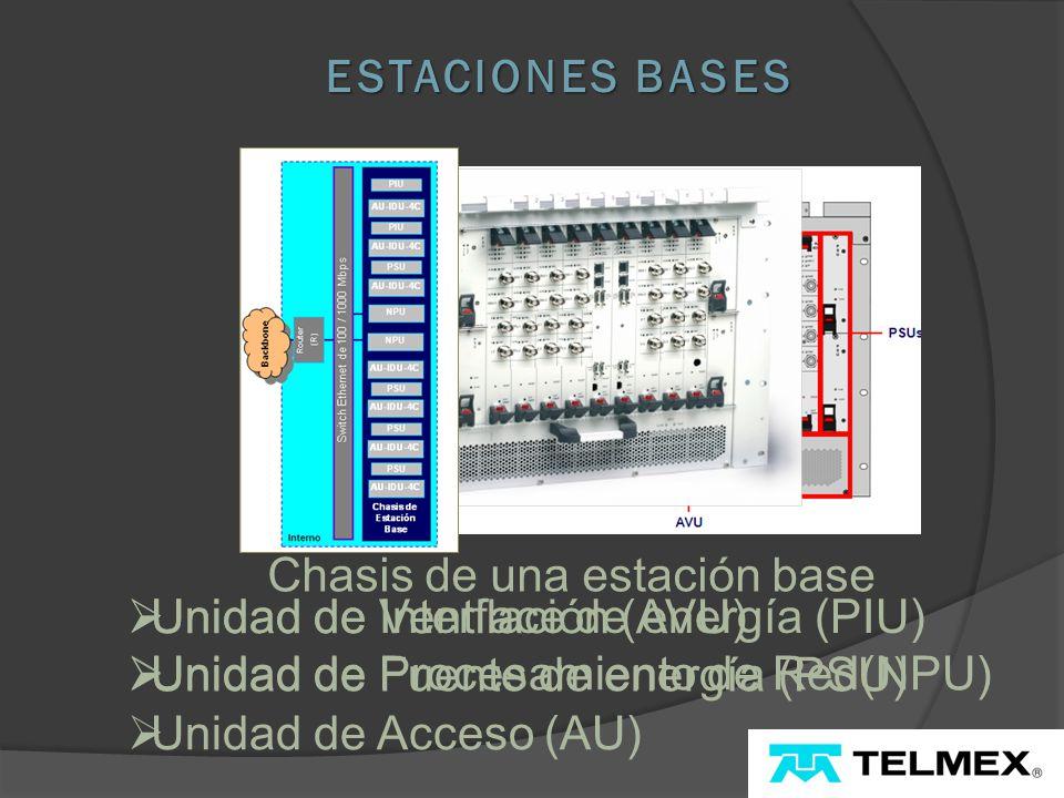 Chasis de una estación base Unidad de Interface de energía (PIU)