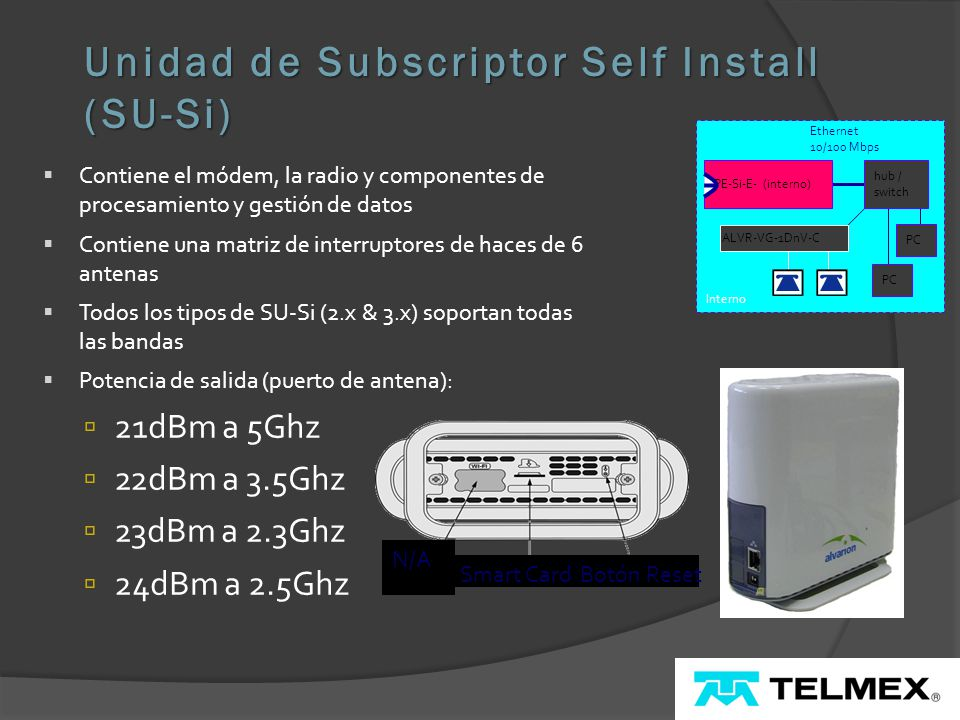 Unidad de Subscriptor Self Install (SU-Si)