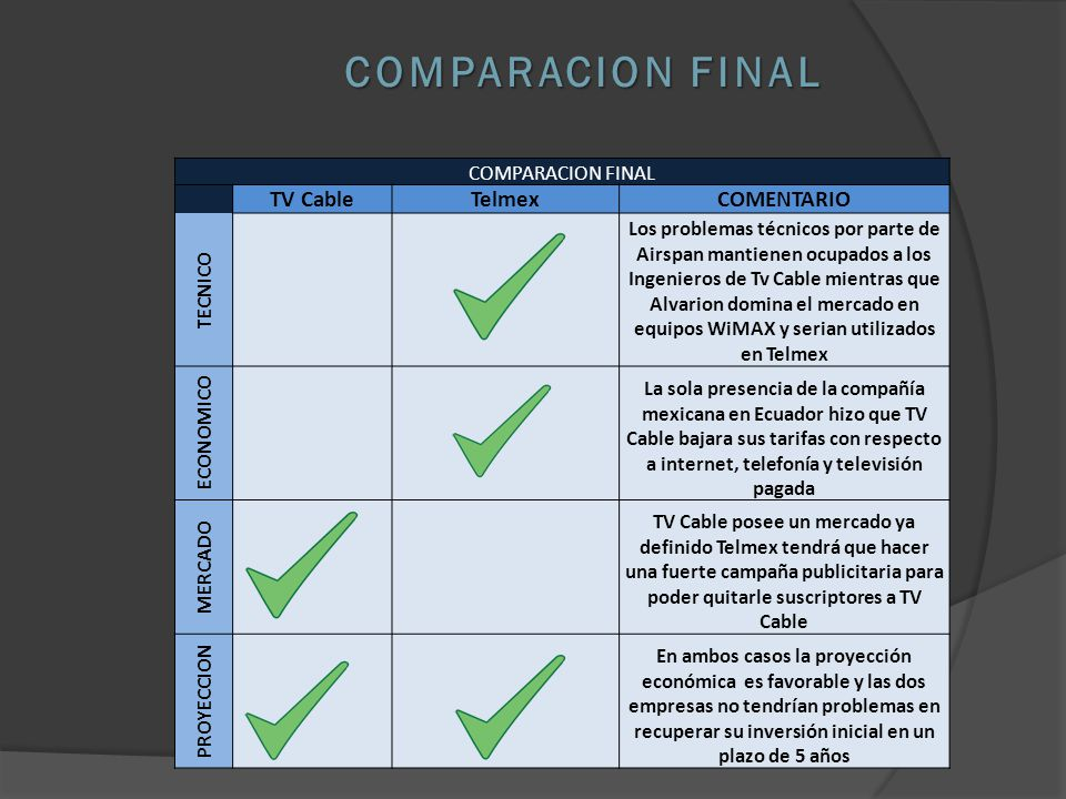 COMPARACION FINAL TV Cable Telmex COMENTARIO