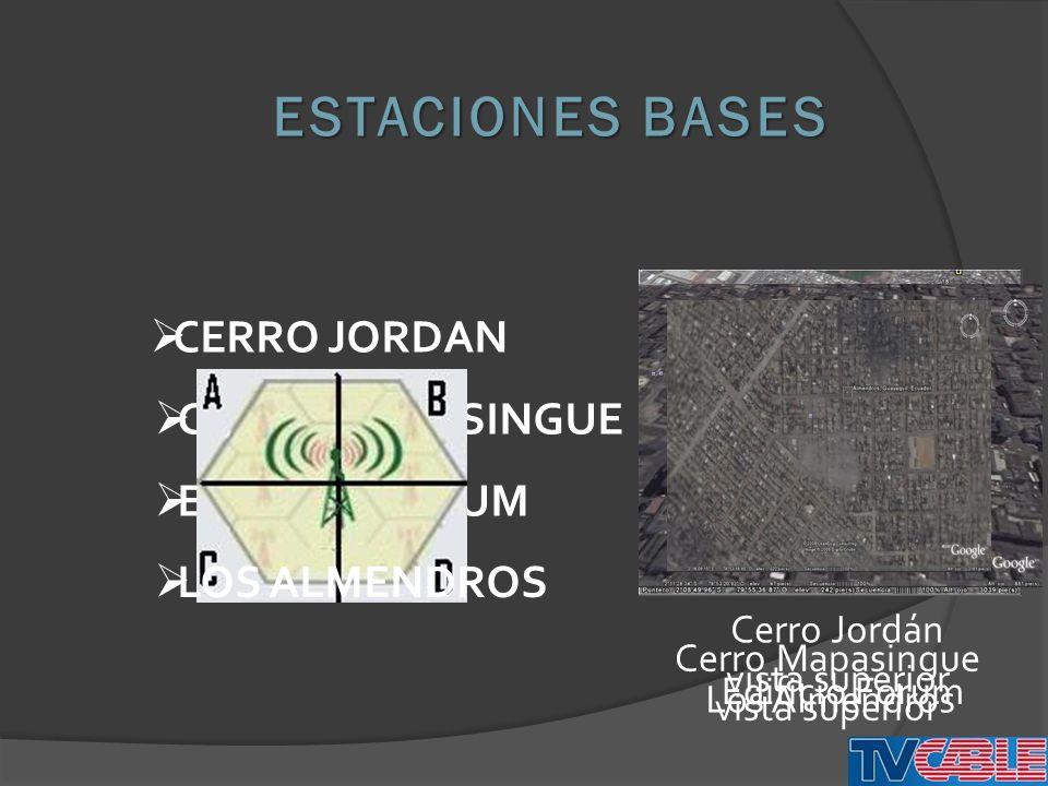 ESTACIONES BASES CERRO JORDAN CERRO MAPASINGUE EDIFICIO FORUM