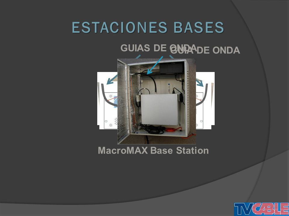 ESTACIONES BASES GUIAS DE ONDA GUIA DE ONDA MacroMAX Base Station