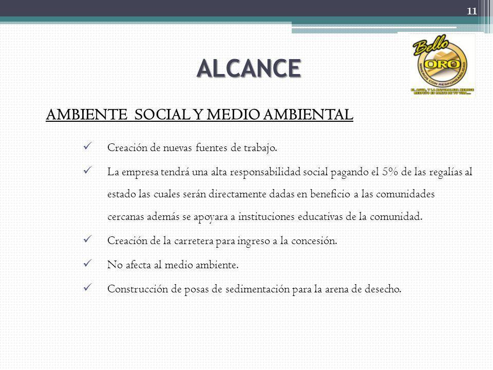 ALCANCE AMBIENTE SOCIAL Y MEDIO AMBIENTAL