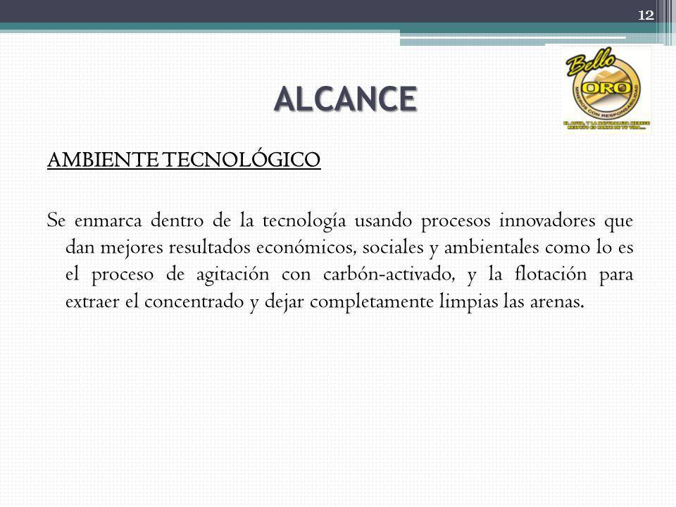 ALCANCE AMBIENTE TECNOLÓGICO