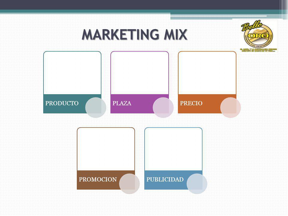 MARKETING MIX PRODUCTO PLAZA PRECIO PROMOCION PUBLICIDAD