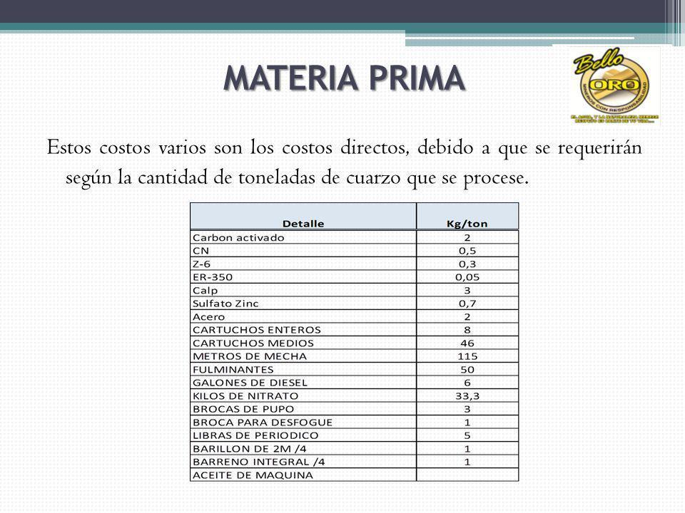 MATERIA PRIMA Estos costos varios son los costos directos, debido a que se requerirán según la cantidad de toneladas de cuarzo que se procese.