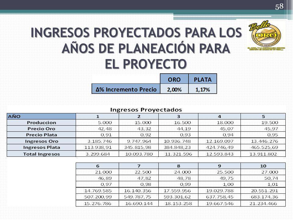 INGRESOS PROYECTADOS PARA LOS 10 AÑOS DE PLANEACIÓN PARA EL PROYECTO