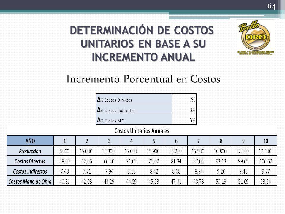 DETERMINACIÓN DE COSTOS UNITARIOS EN BASE A SU INCREMENTO ANUAL