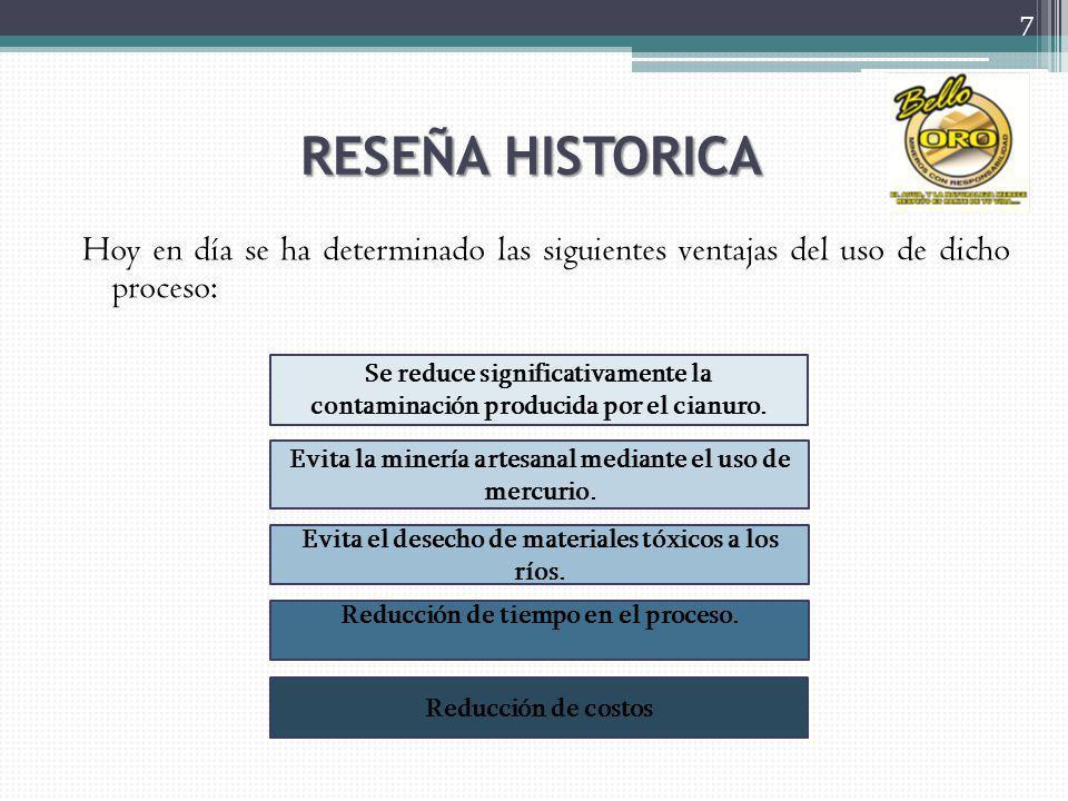 RESEÑA HISTORICA Hoy en día se ha determinado las siguientes ventajas del uso de dicho proceso: