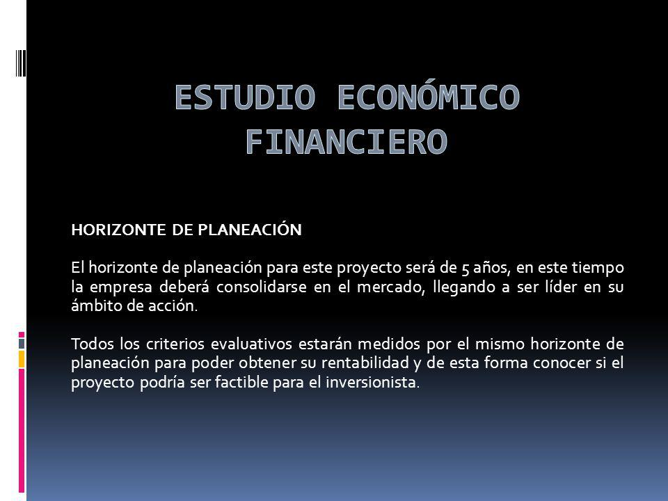 ESTUDIO ECONÓMICO FINANCIERO
