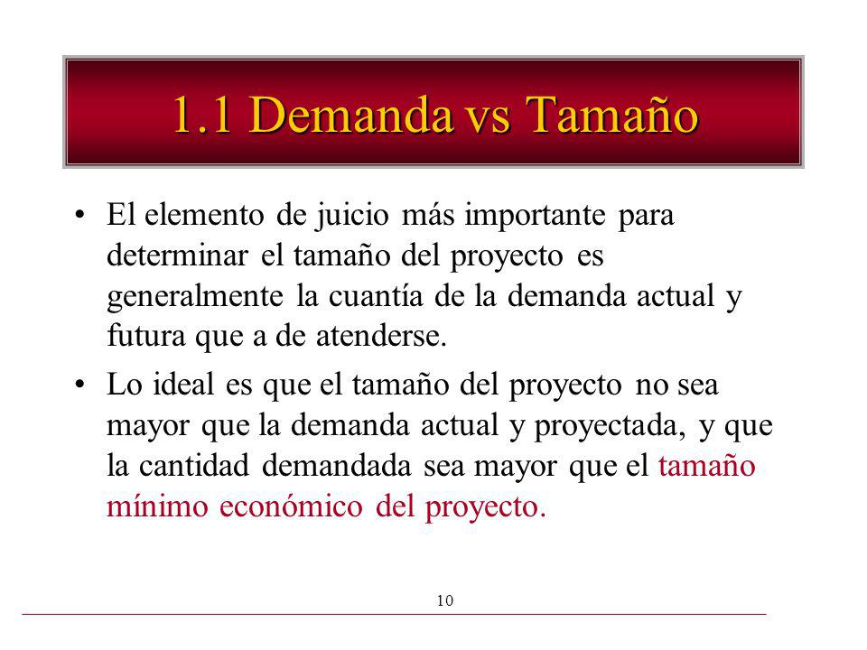 1.1 Demanda vs Tamaño