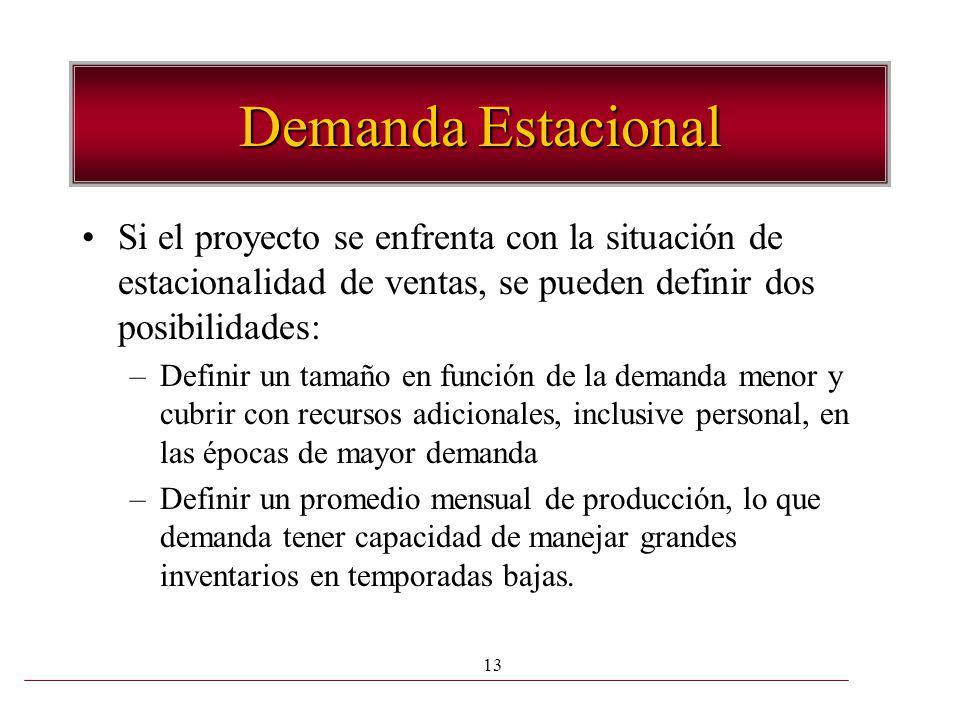 Demanda Estacional Si el proyecto se enfrenta con la situación de estacionalidad de ventas, se pueden definir dos posibilidades: