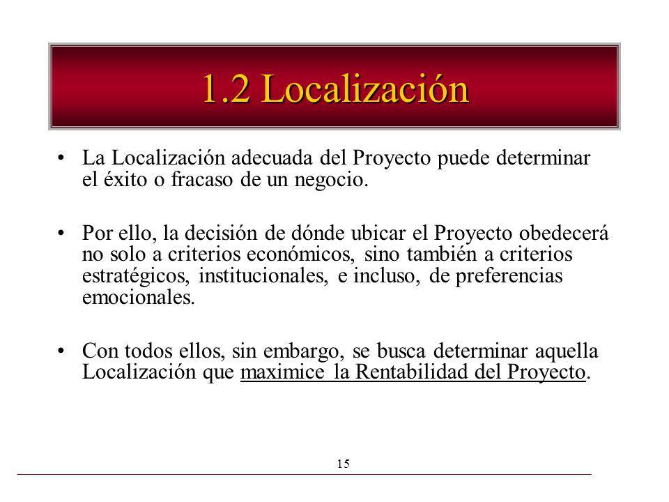 1.2 Localización La Localización adecuada del Proyecto puede determinar el éxito o fracaso de un negocio.