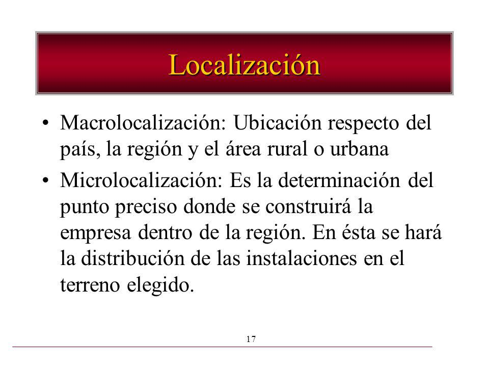 Localización Macrolocalización: Ubicación respecto del país, la región y el área rural o urbana.