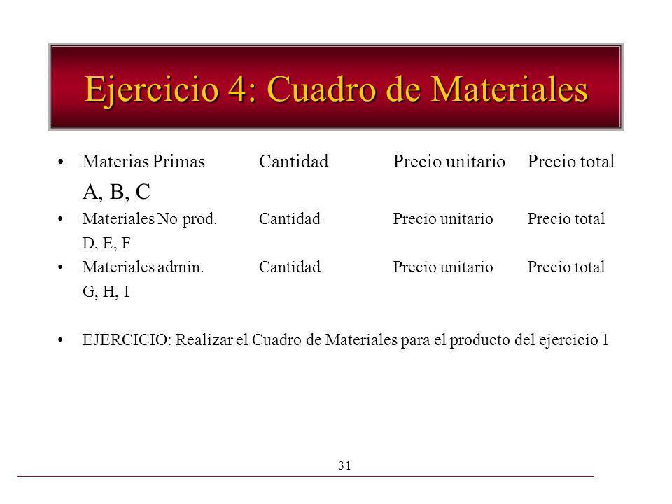 Ejercicio 4: Cuadro de Materiales