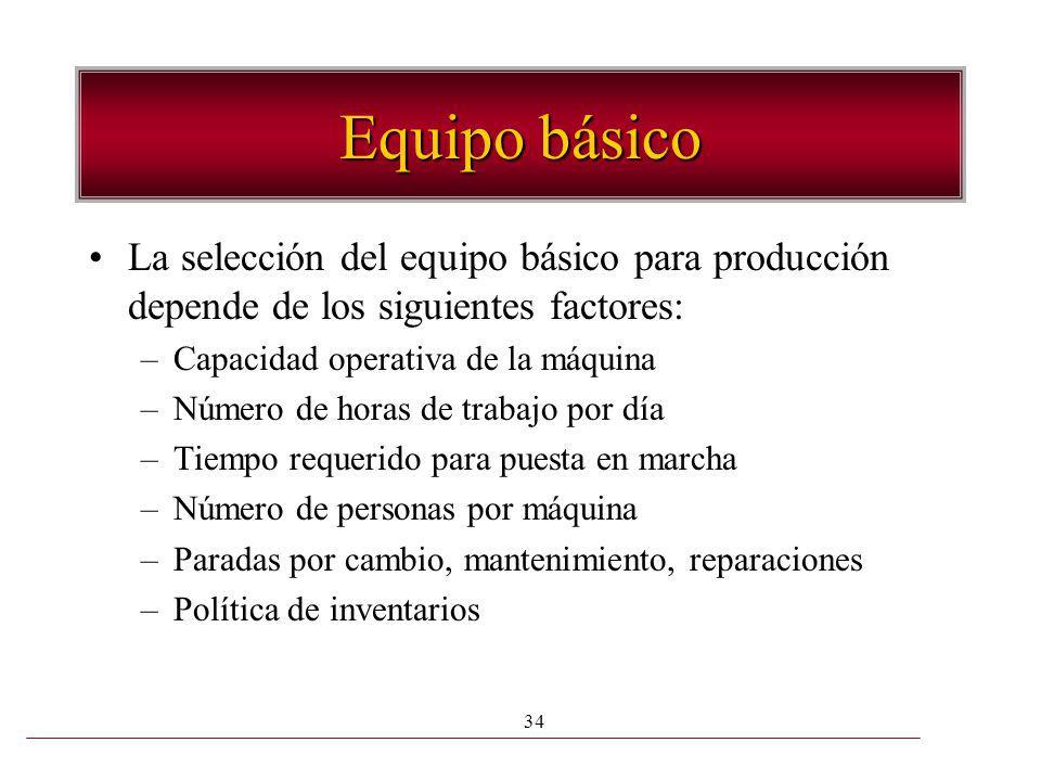 Equipo básico La selección del equipo básico para producción depende de los siguientes factores: Capacidad operativa de la máquina.