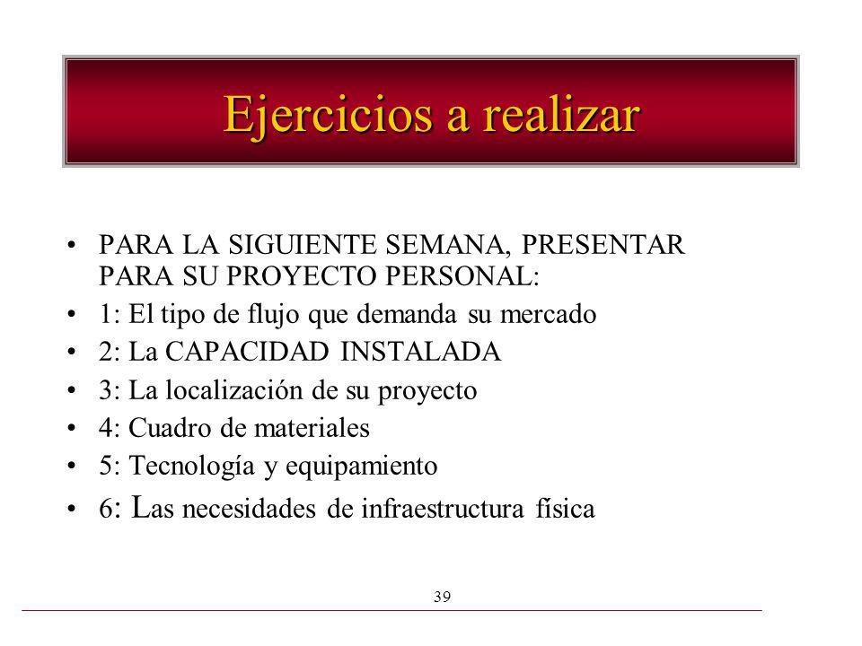 Ejercicios a realizar PARA LA SIGUIENTE SEMANA, PRESENTAR PARA SU PROYECTO PERSONAL: 1: El tipo de flujo que demanda su mercado.