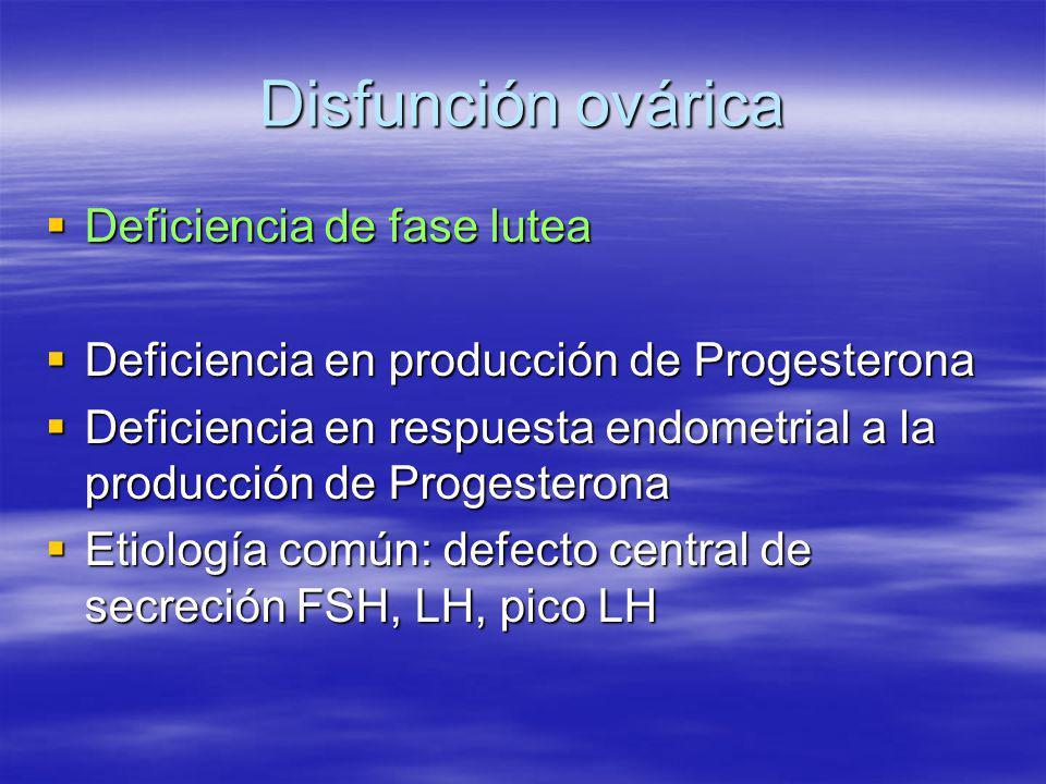Disfunción ovárica Deficiencia de fase lutea