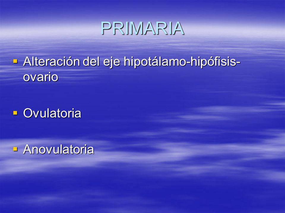 PRIMARIA Alteración del eje hipotálamo-hipófisis-ovario Ovulatoria