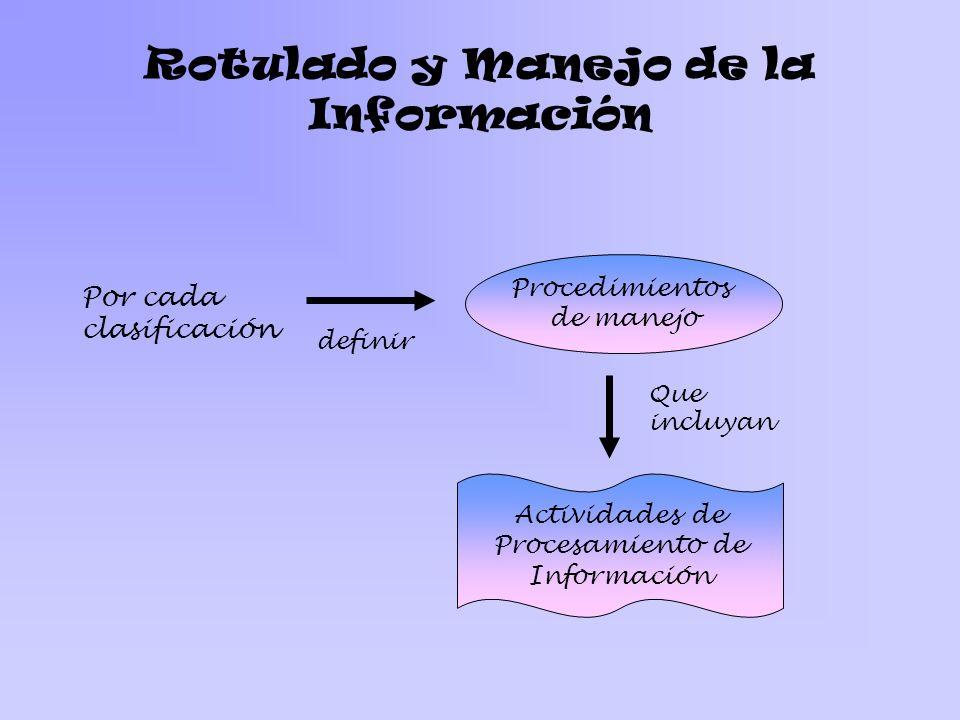 Rotulado y Manejo de la Información