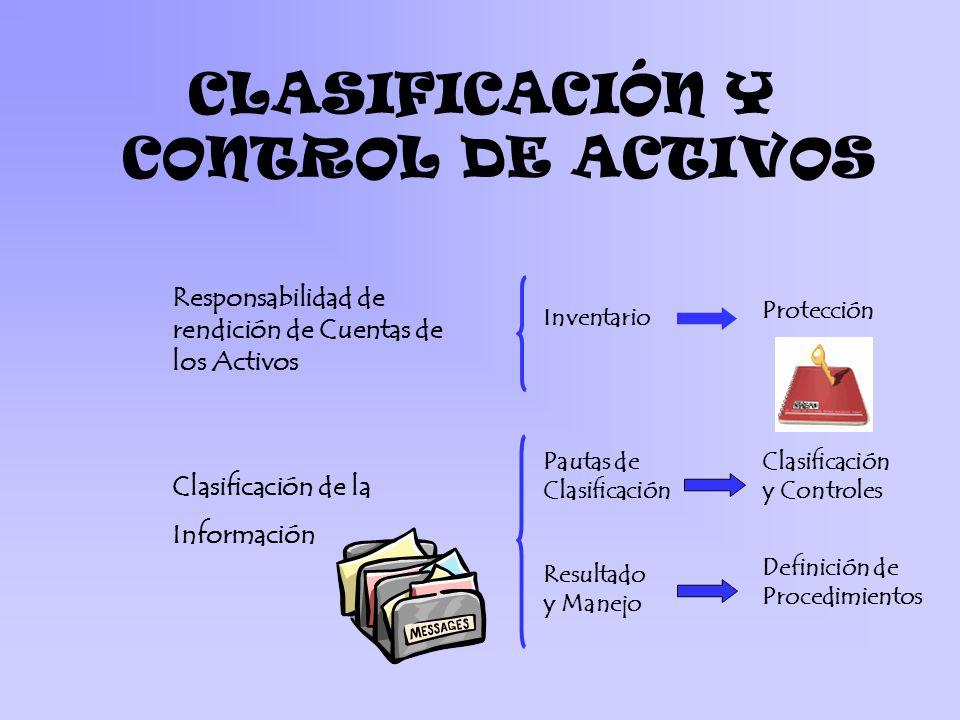 CLASIFICACIÓN Y CONTROL DE ACTIVOS
