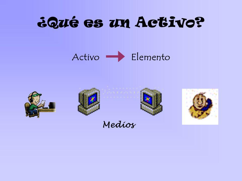 ¿Qué es un Activo Activo Elemento Medios