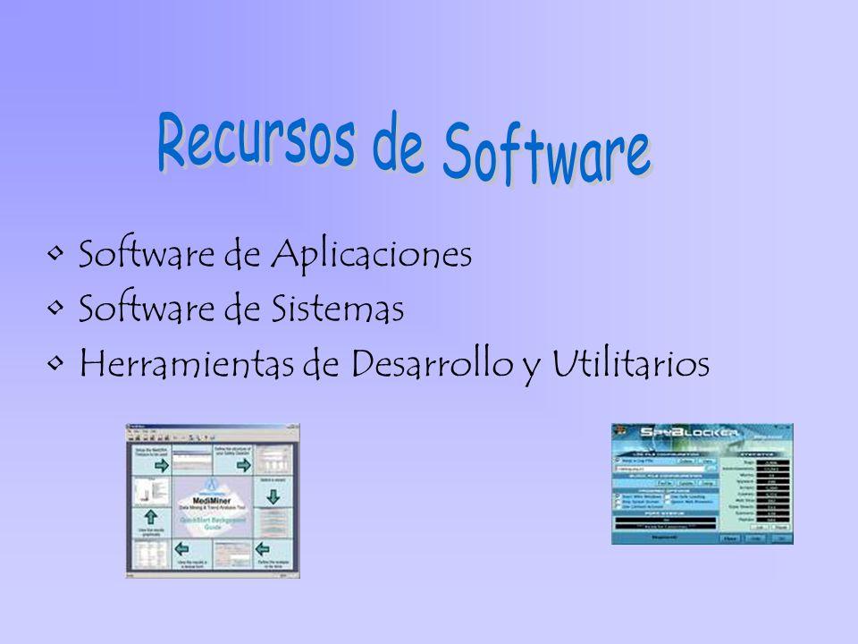 Recursos de Software Software de Aplicaciones Software de Sistemas