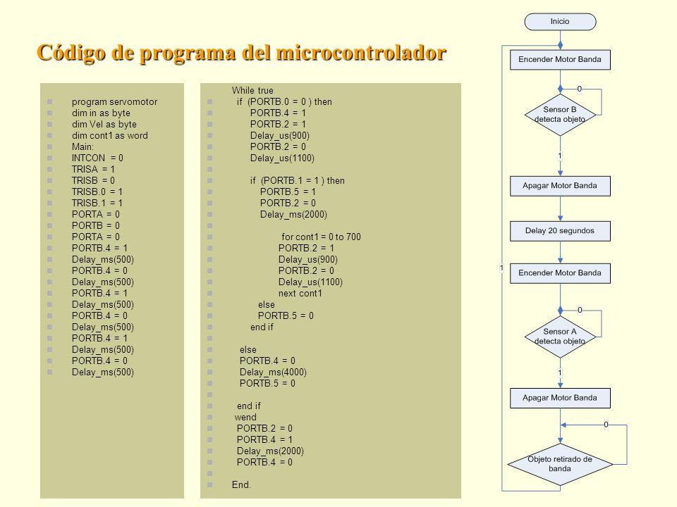 Código de programa del microcontrolador