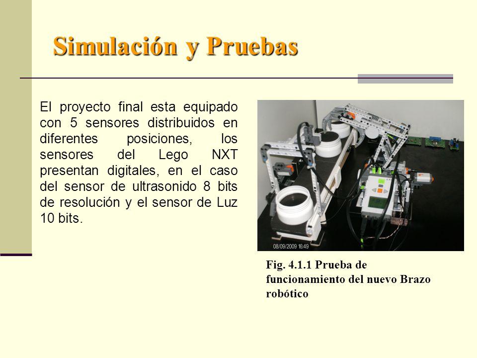 Simulación y Pruebas