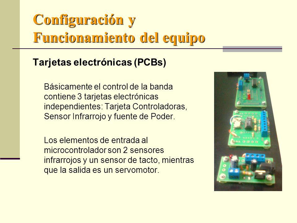 Configuración y Funcionamiento del equipo