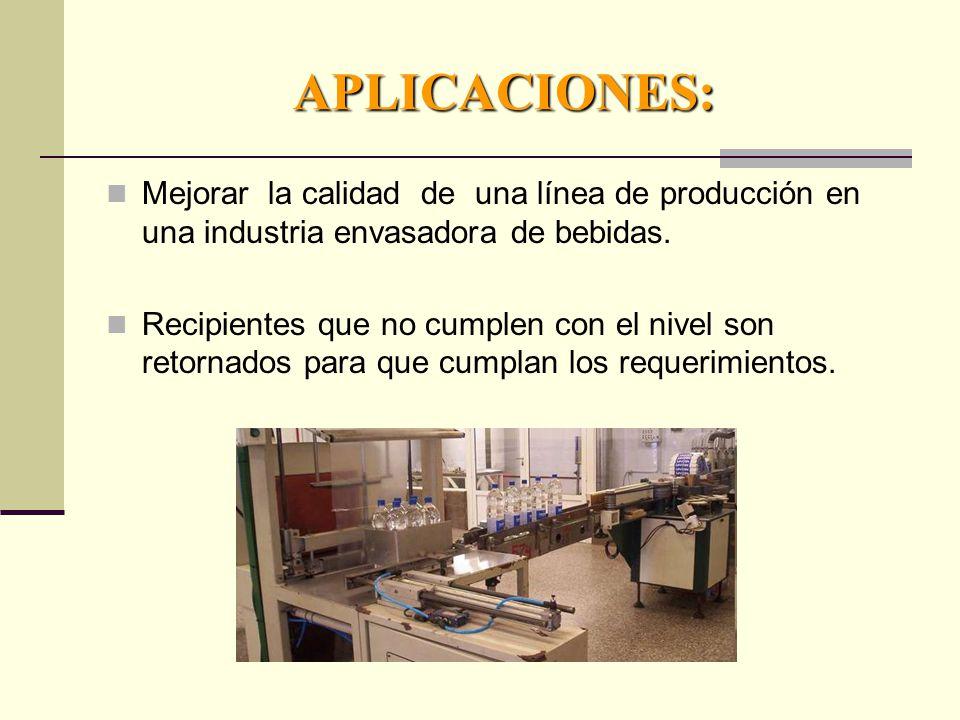 APLICACIONES: Mejorar la calidad de una línea de producción en una industria envasadora de bebidas.