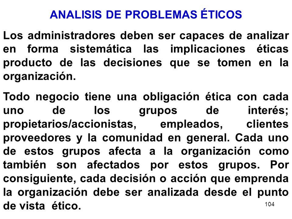 ANALISIS DE PROBLEMAS ÉTICOS