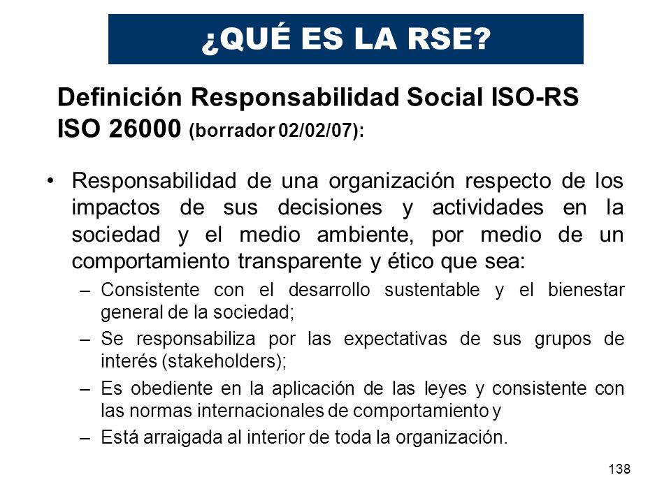 ¿QUÉ ES LA RSE Definición Responsabilidad Social ISO-RS ISO 26000 (borrador 02/02/07):