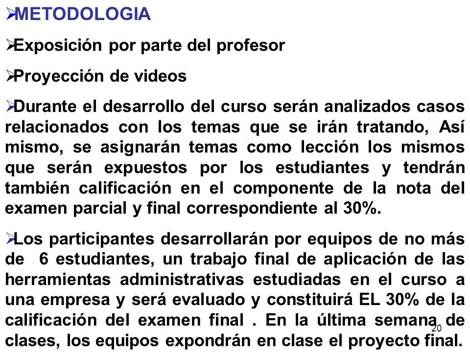METODOLOGIA Exposición por parte del profesor Proyección de videos