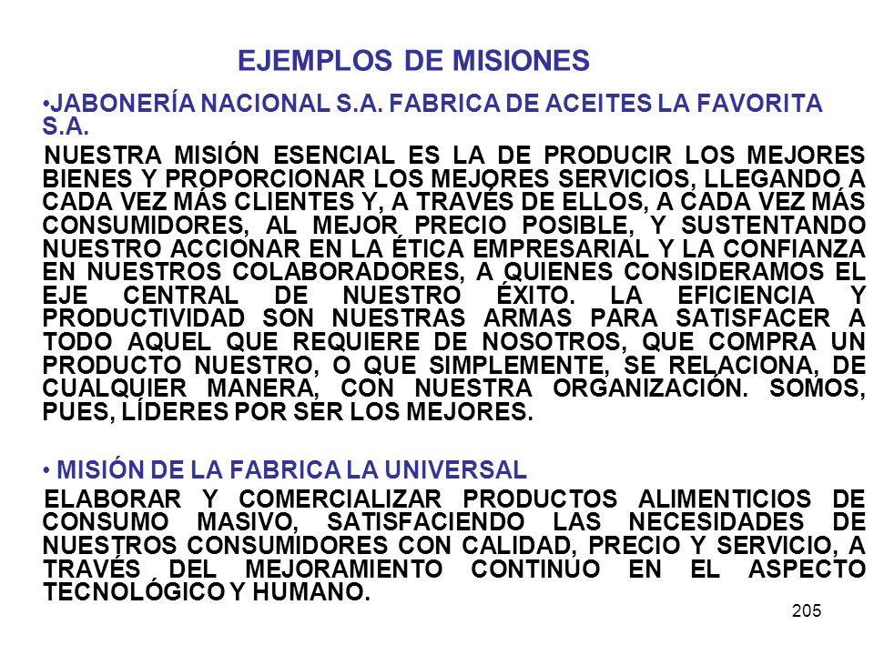 EJEMPLOS DE MISIONES JABONERÍA NACIONAL S.A. FABRICA DE ACEITES LA FAVORITA S.A.