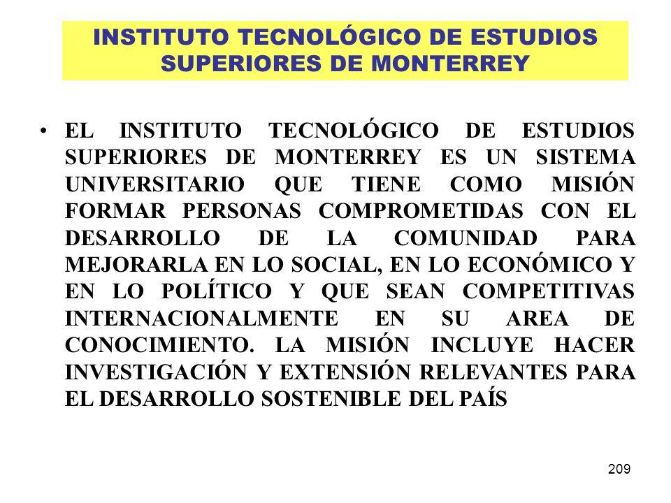 INSTITUTO TECNOLÓGICO DE ESTUDIOS SUPERIORES DE MONTERREY