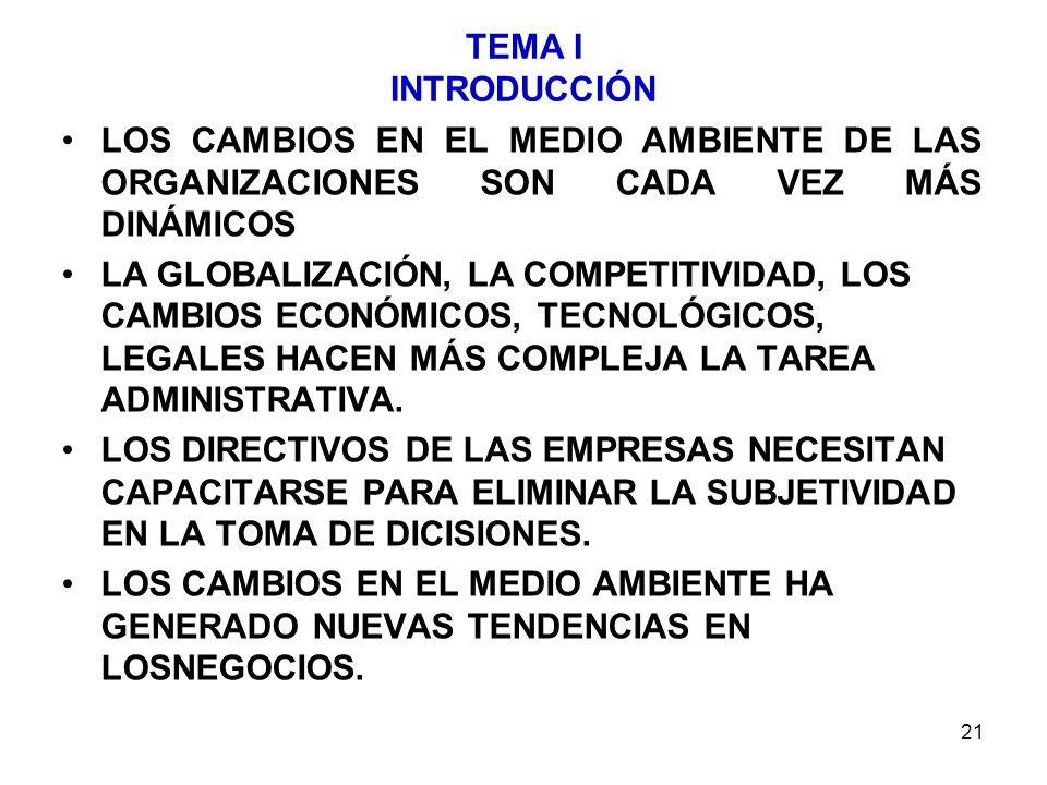 TEMA I INTRODUCCIÓN LOS CAMBIOS EN EL MEDIO AMBIENTE DE LAS ORGANIZACIONES SON CADA VEZ MÁS DINÁMICOS.