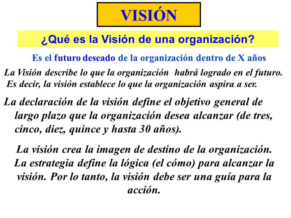 VISIÓN ¿Qué es la Visión de una organización