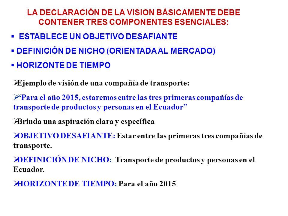 LA DECLARACIÓN DE LA VISION BÁSICAMENTE DEBE CONTENER TRES COMPONENTES ESENCIALES: