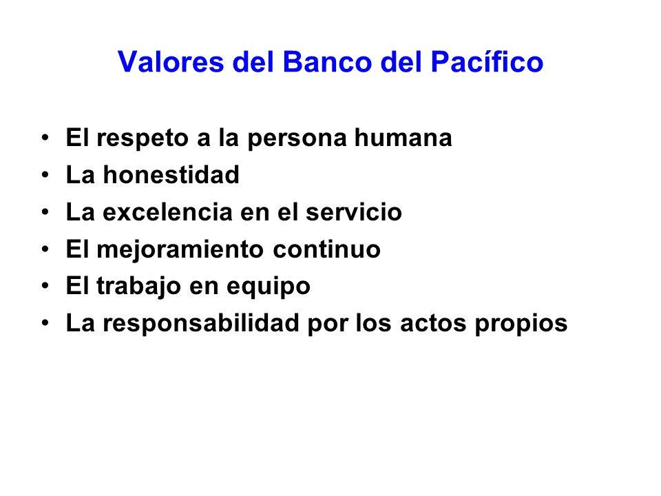 Valores del Banco del Pacífico